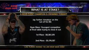 2013WSOP主赛事单挑桌01:众大神预测谁是冠军