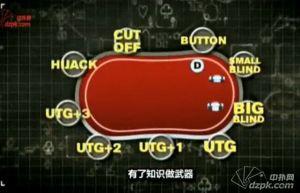 德州扑克新手视频教程中文版13策略:如何